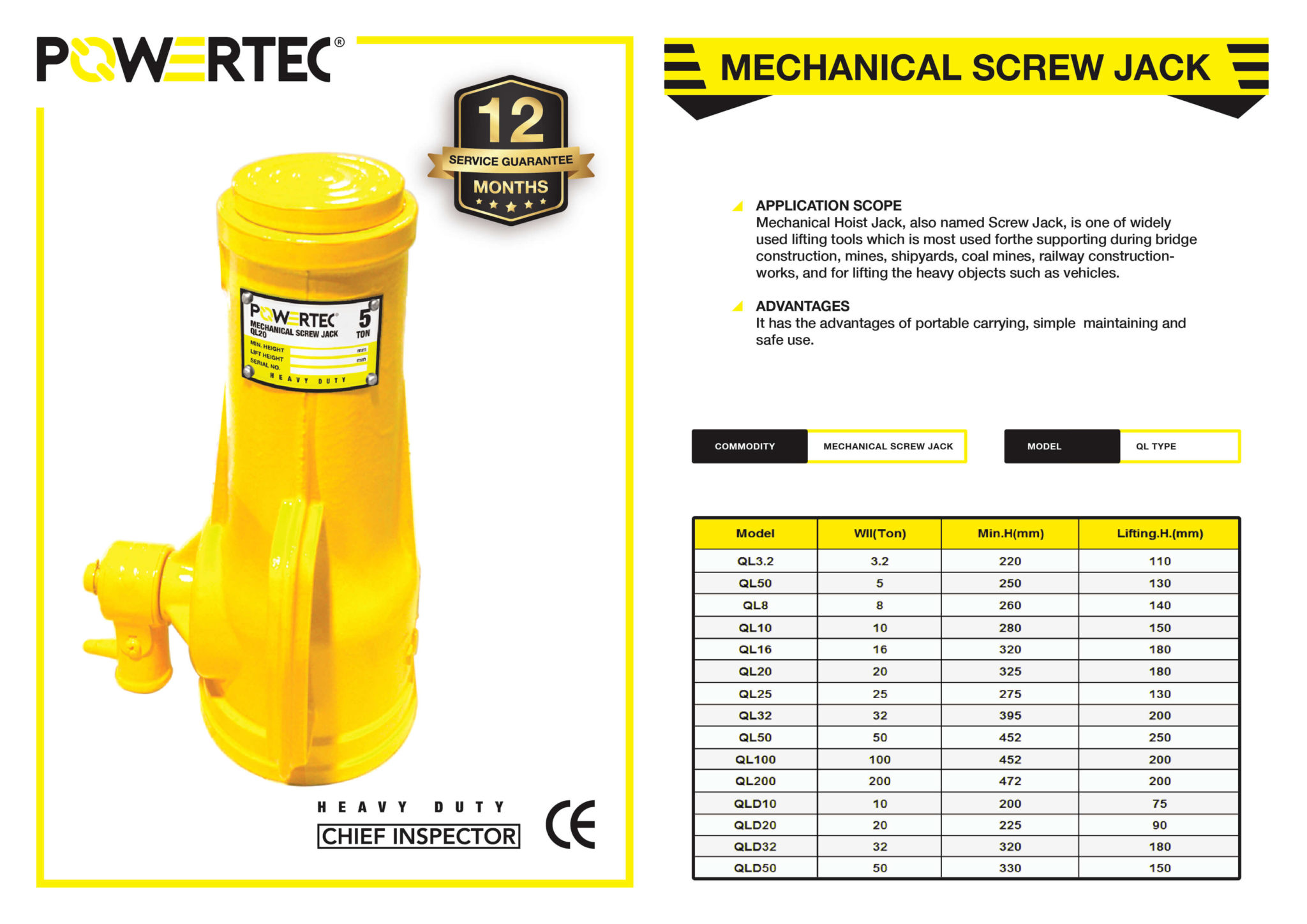 POWERTEC MECHANICAL SCREW JACK BROCHURE