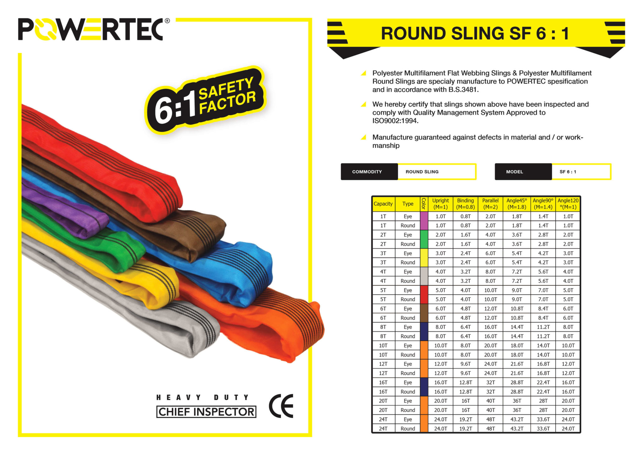 POWERTEC ROUND SLING SAFETY FACTOR 6:1 BROCHURE