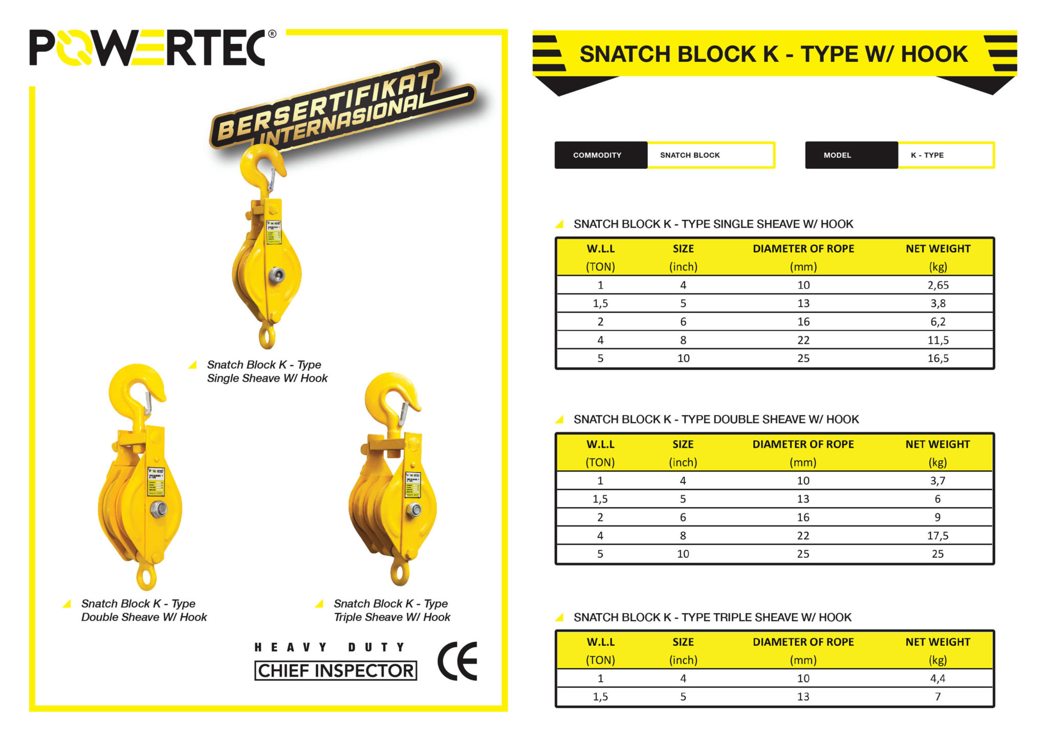 POWERTEC SNATCH BLOCK K-TYPE TRIPLE SHEAVE WITH HOOK BROCHURE