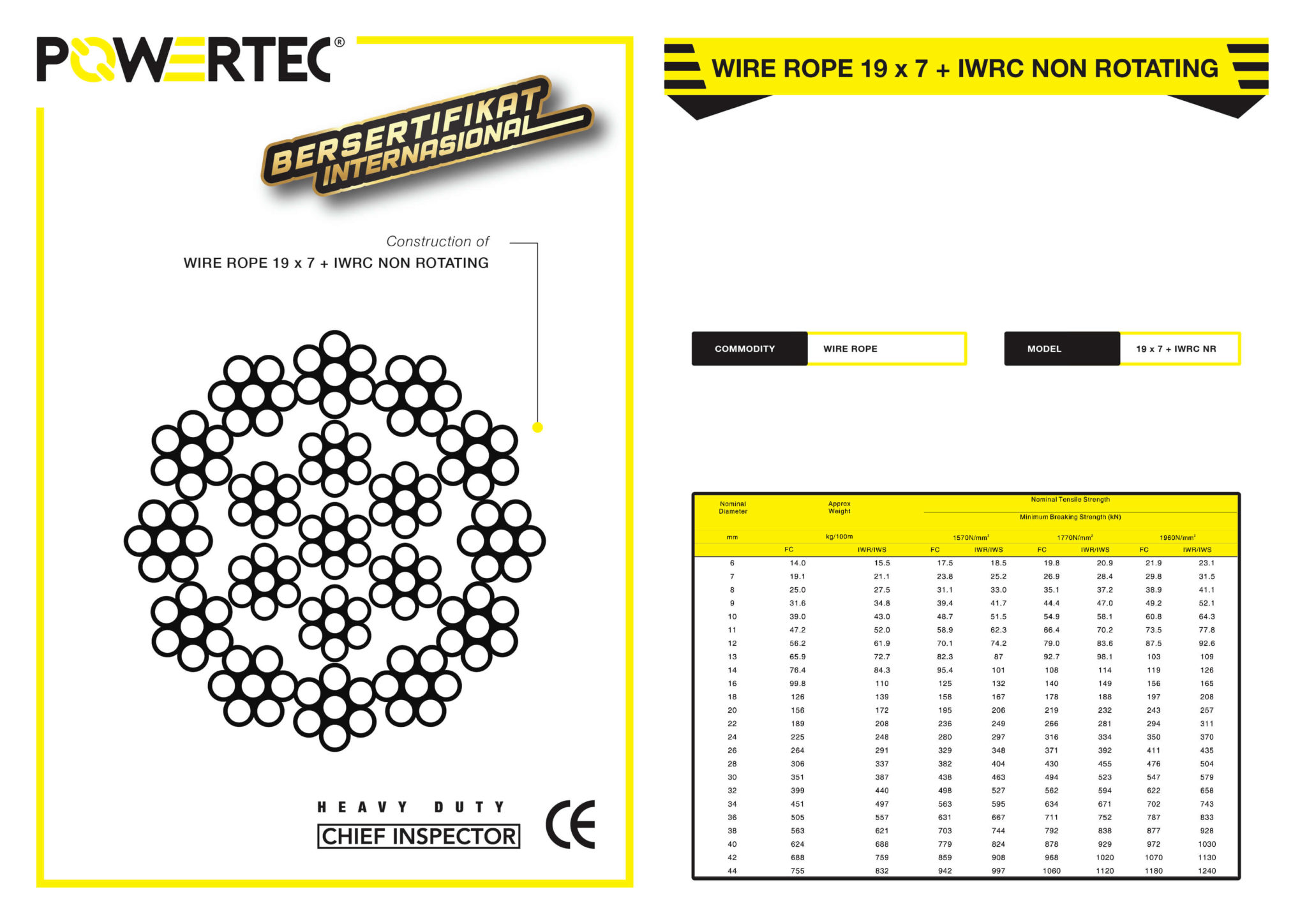 POWERTEC WIRE ROPE 19 x 7 + IWRC NON ROTATING BROCHURE
