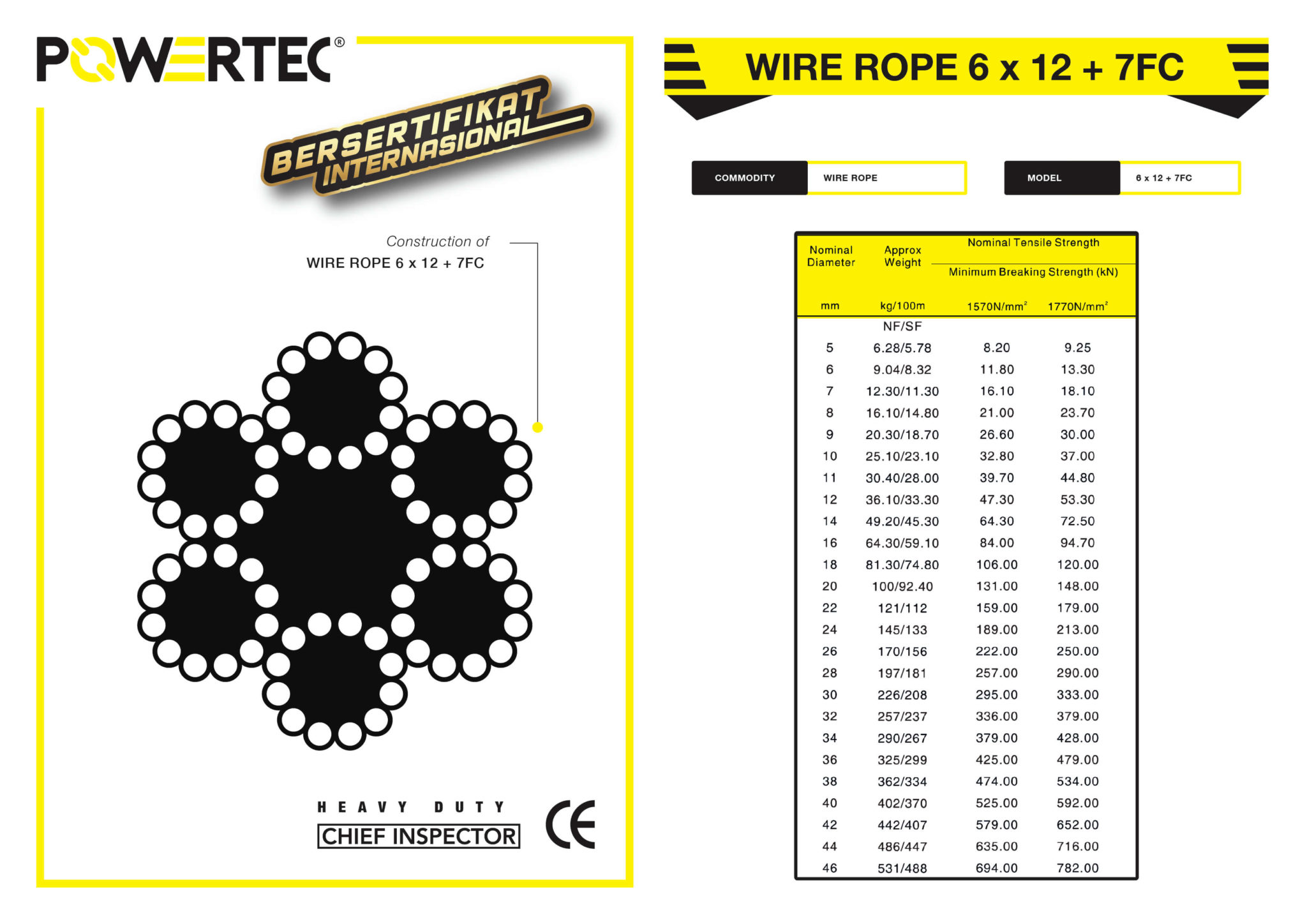 POWERTEC WIRE ROPE 6 x 12 + 7FC BROCHURE