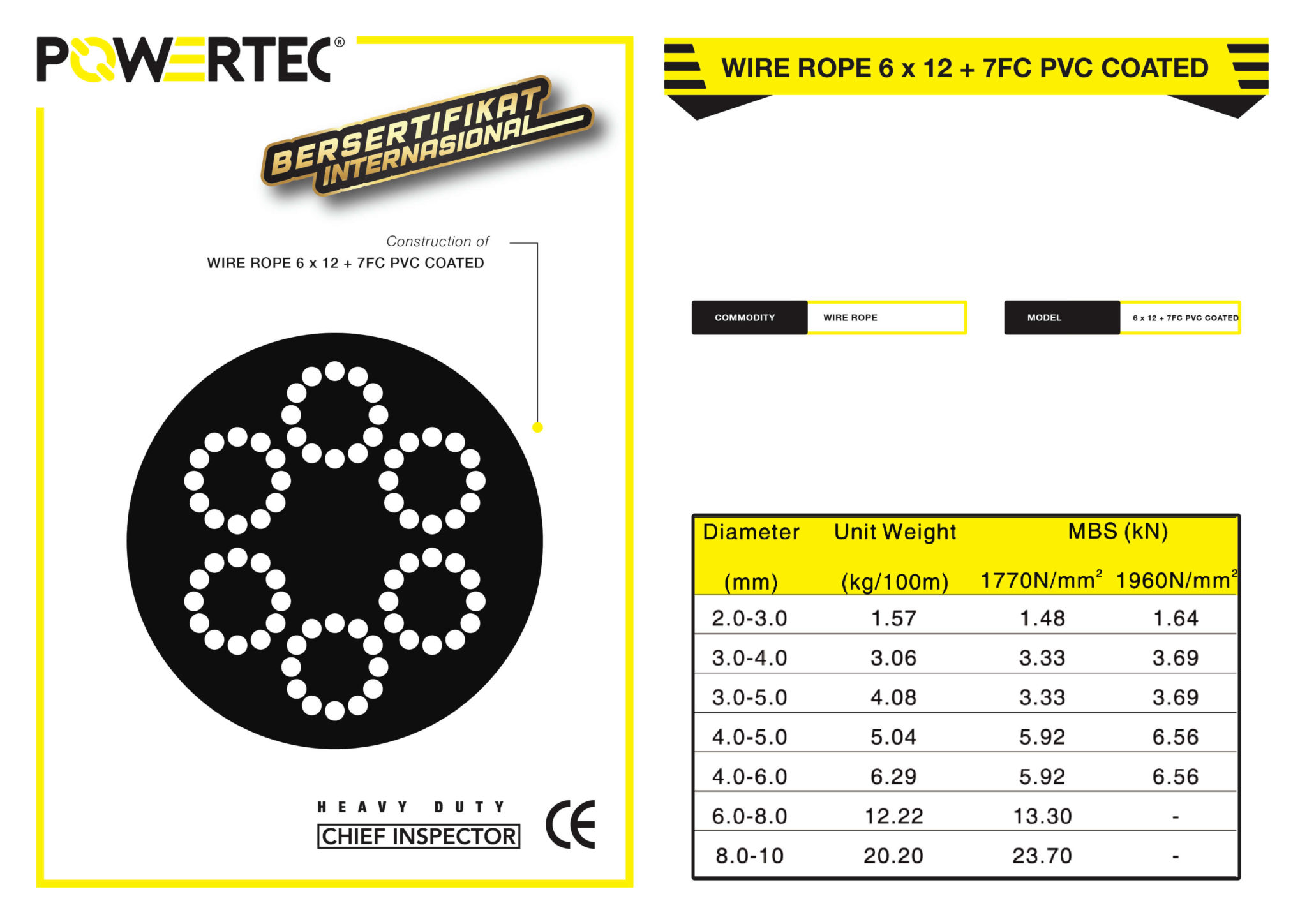 POWERTEC WIRE ROPE 6 x 12 + 7FC PVC COATED BROCHURE