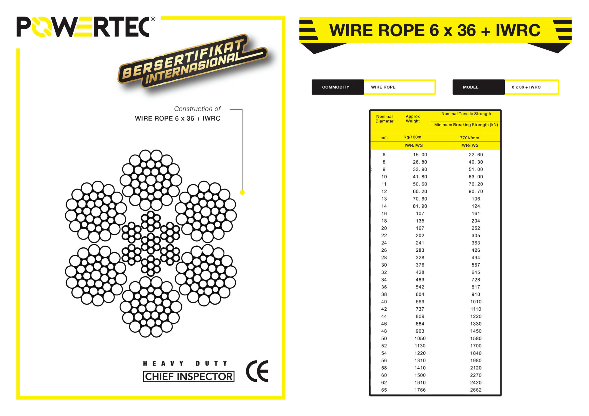POWERTEC WIRE ROPE 6 x 36 + IWRC BROCHURE