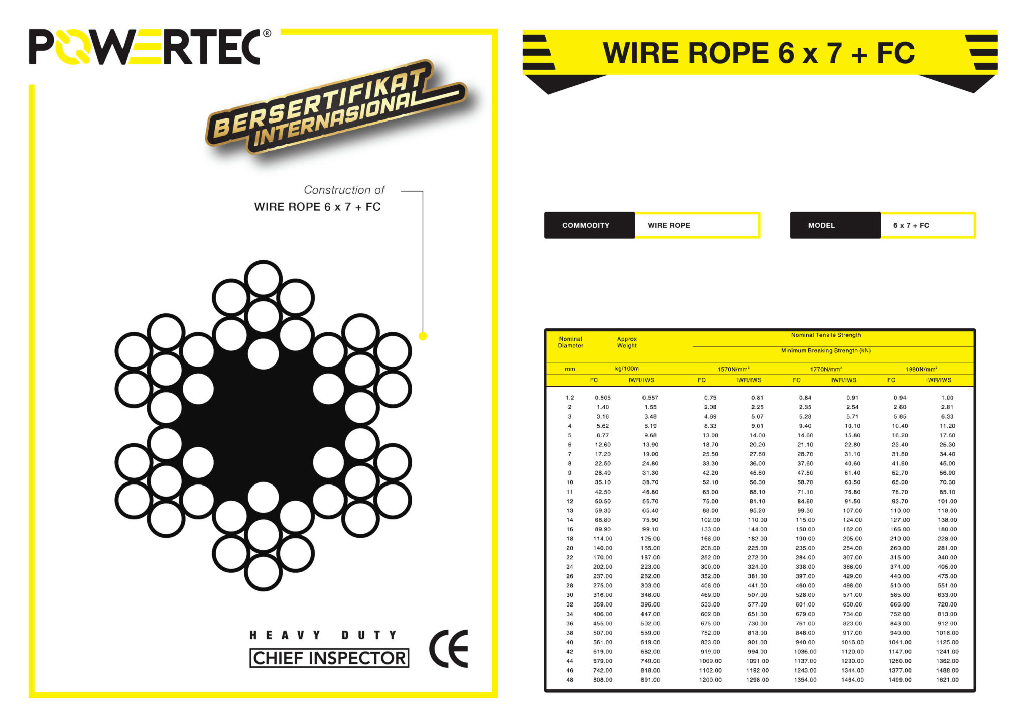 POWERTEC WIRE ROPE 6 x 7 + FC BROCHURE
