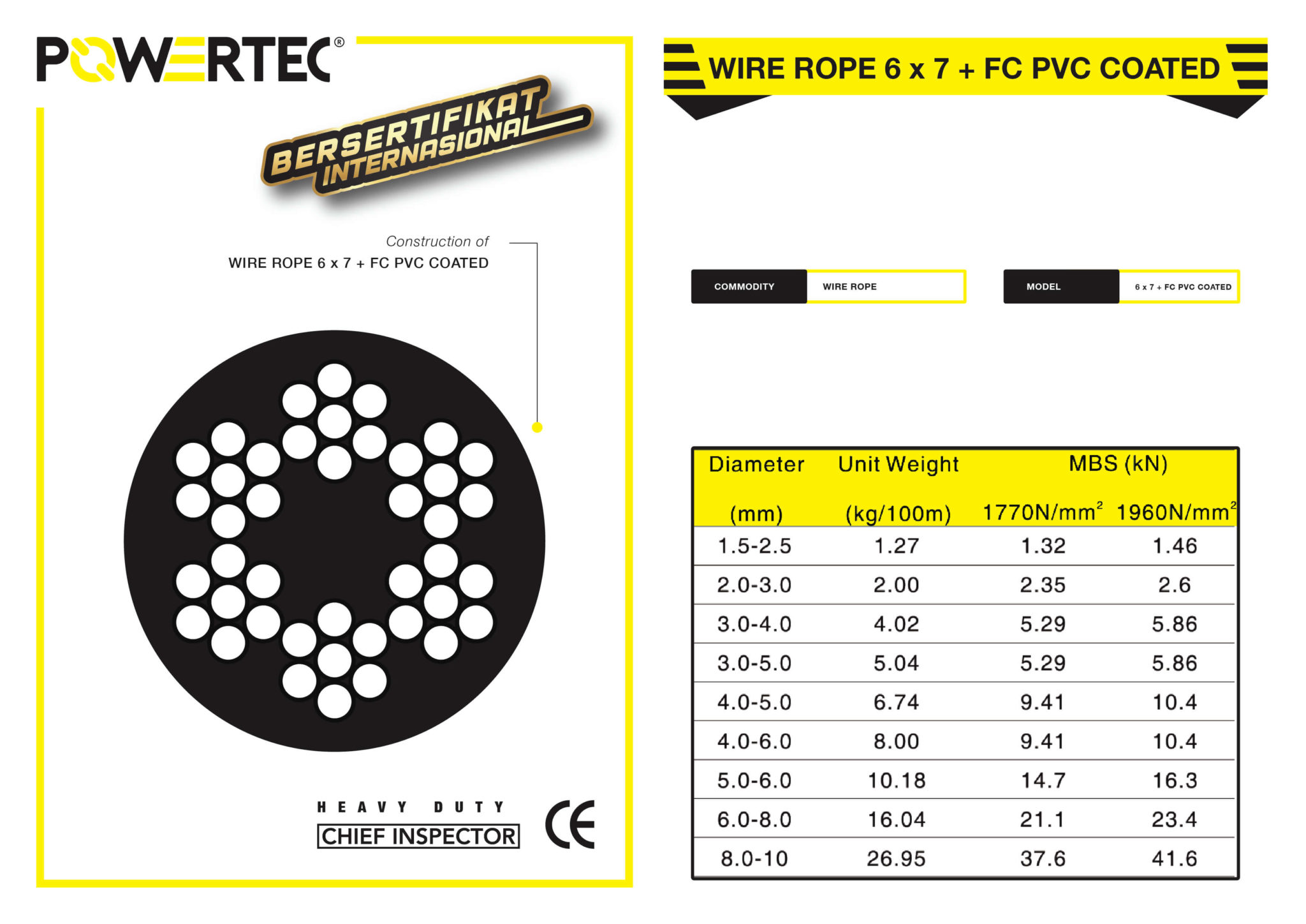 POWERTEC WIRE ROPE 6 x 7 + FC PVC COATED BROCHURE