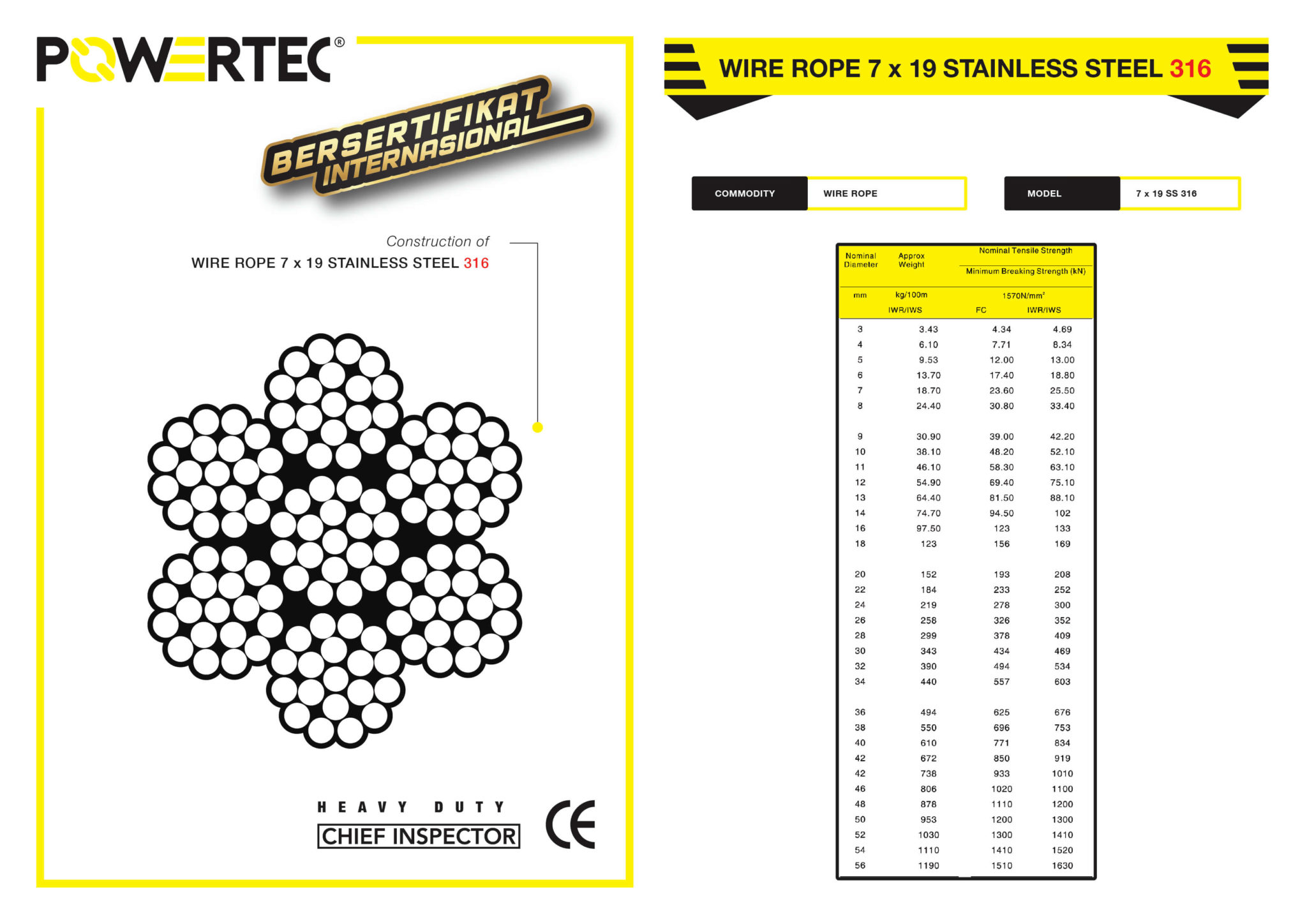 POWERTEC WIRE ROPE 7 x 19 STAINLESS STEEL 316 BROCHURE