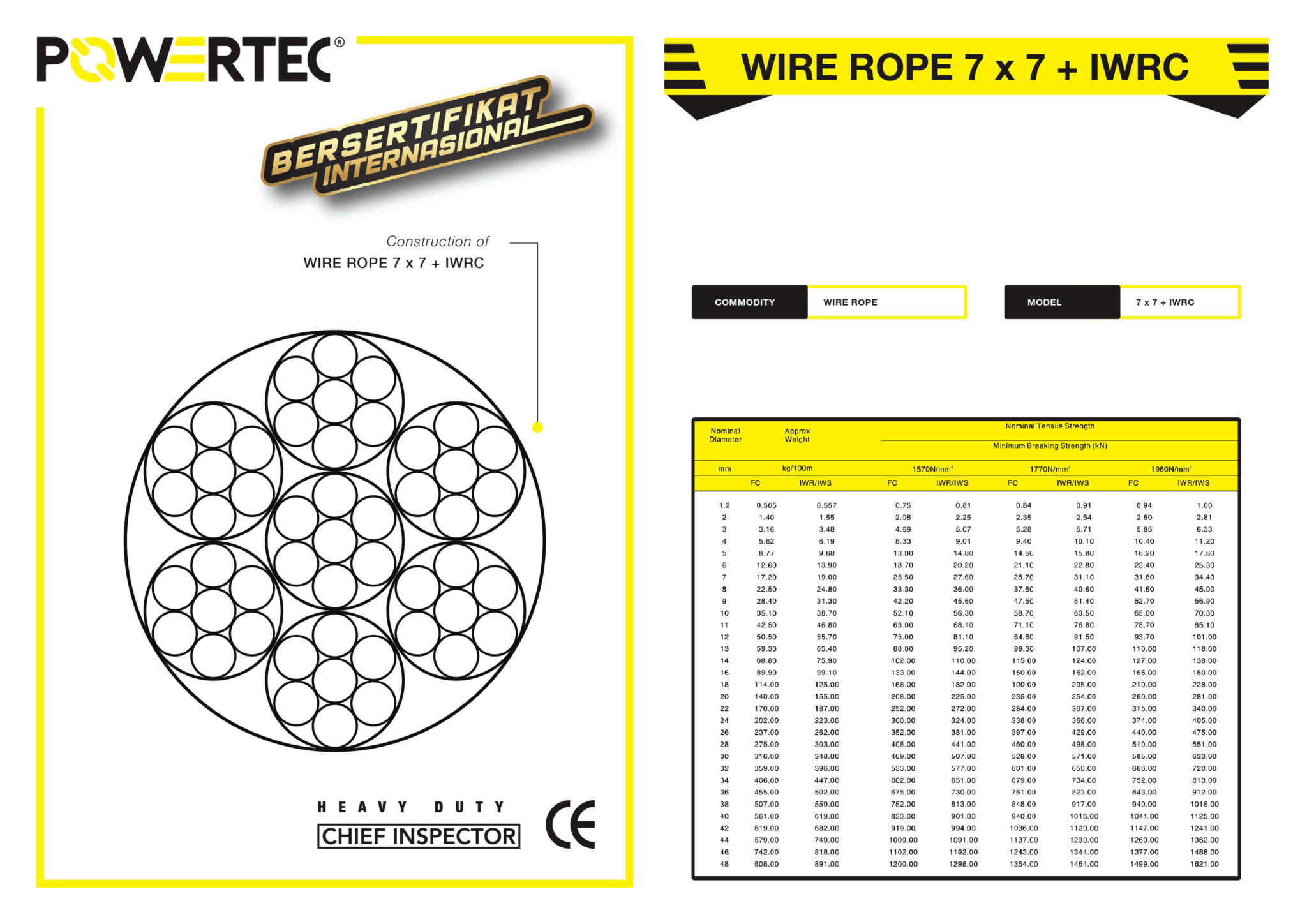 POWERTEC WIRE ROPE 7 x 7 + IWRC BROCHURE