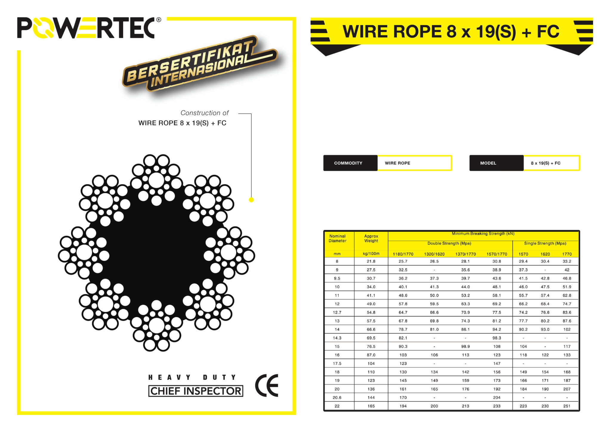 POWERTEC WIRE ROPE 8 x 19(S) + FC BROCHURE