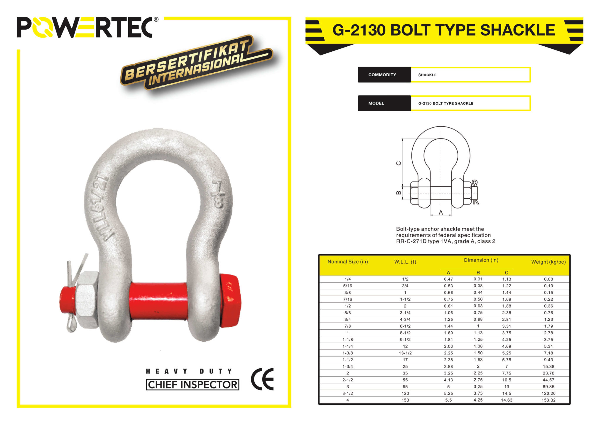 POWERTEC G-2130 BOLT TYPE SHACKLE BROCHURE
