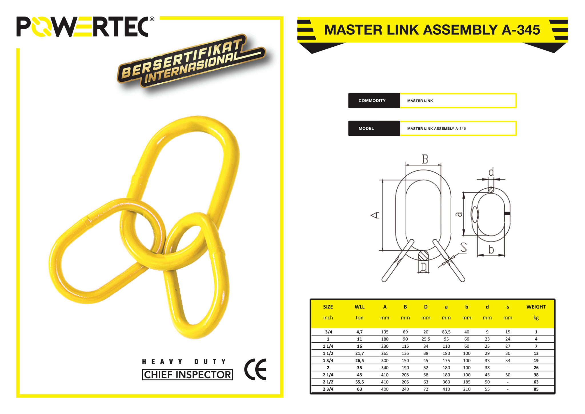 POWERTEC MASTER LINK ASSEMBLY A-345 BROCHURE