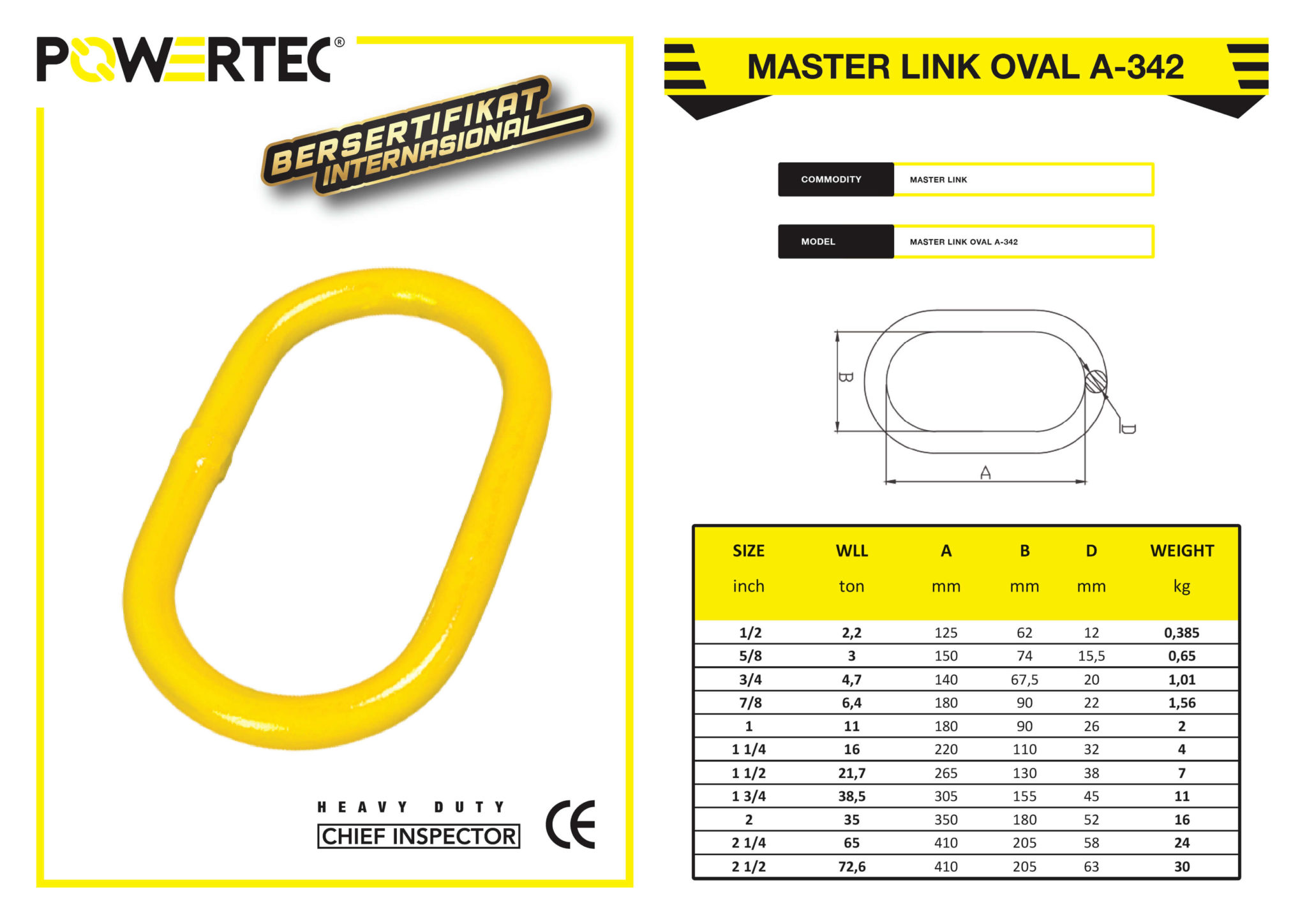 POWERTEC MASTER LINK OVAL A-342 BROCHURE
