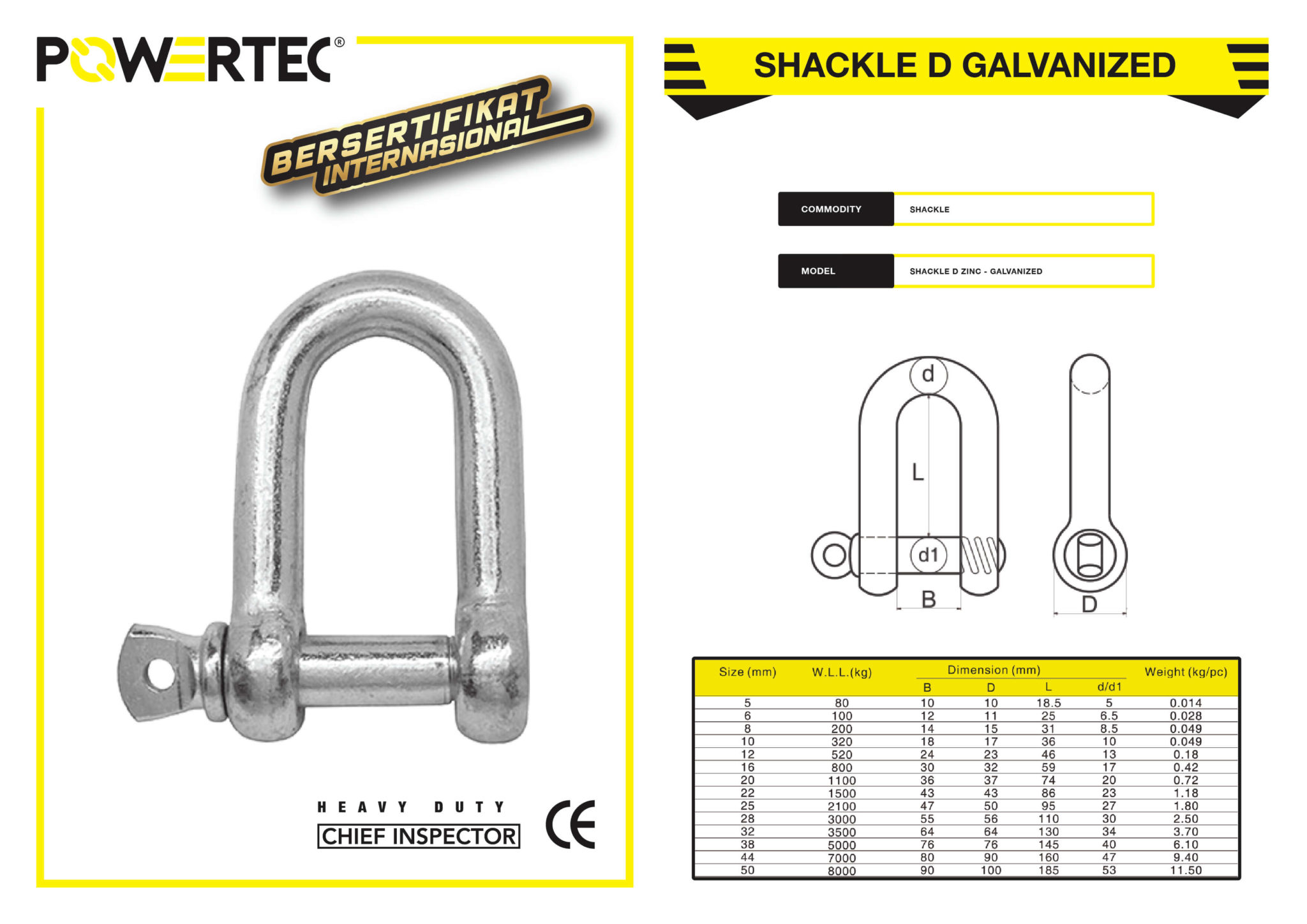 POWERTEC SHACKLE D GALVANIZED BROCHURE