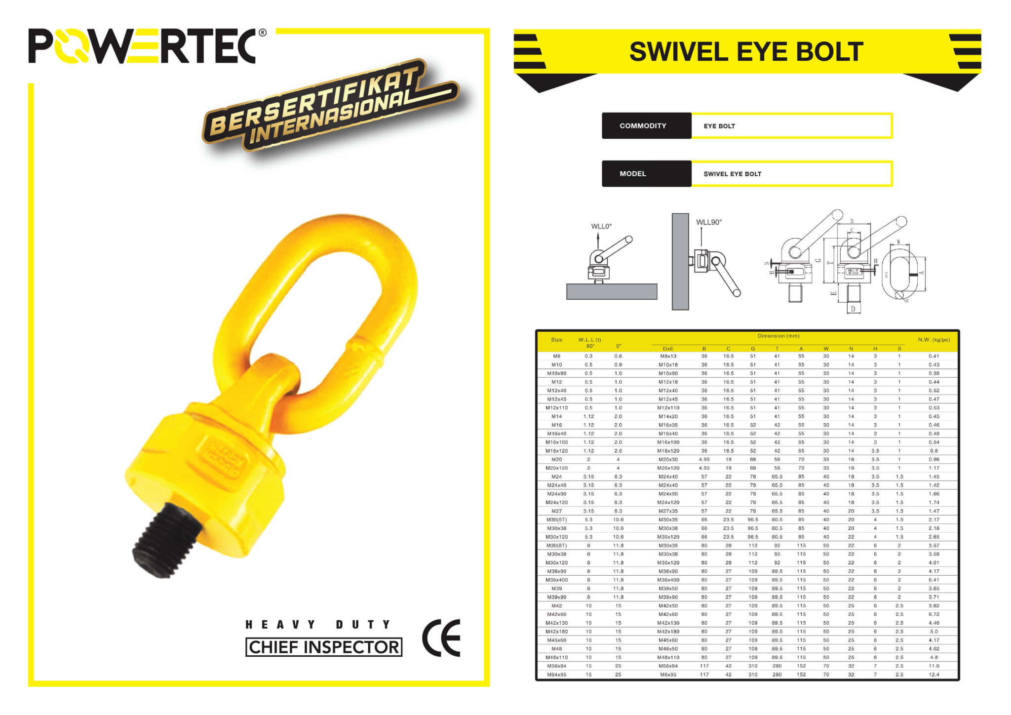 POWERTEC SWIVEL EYE BOLT BROCHURE