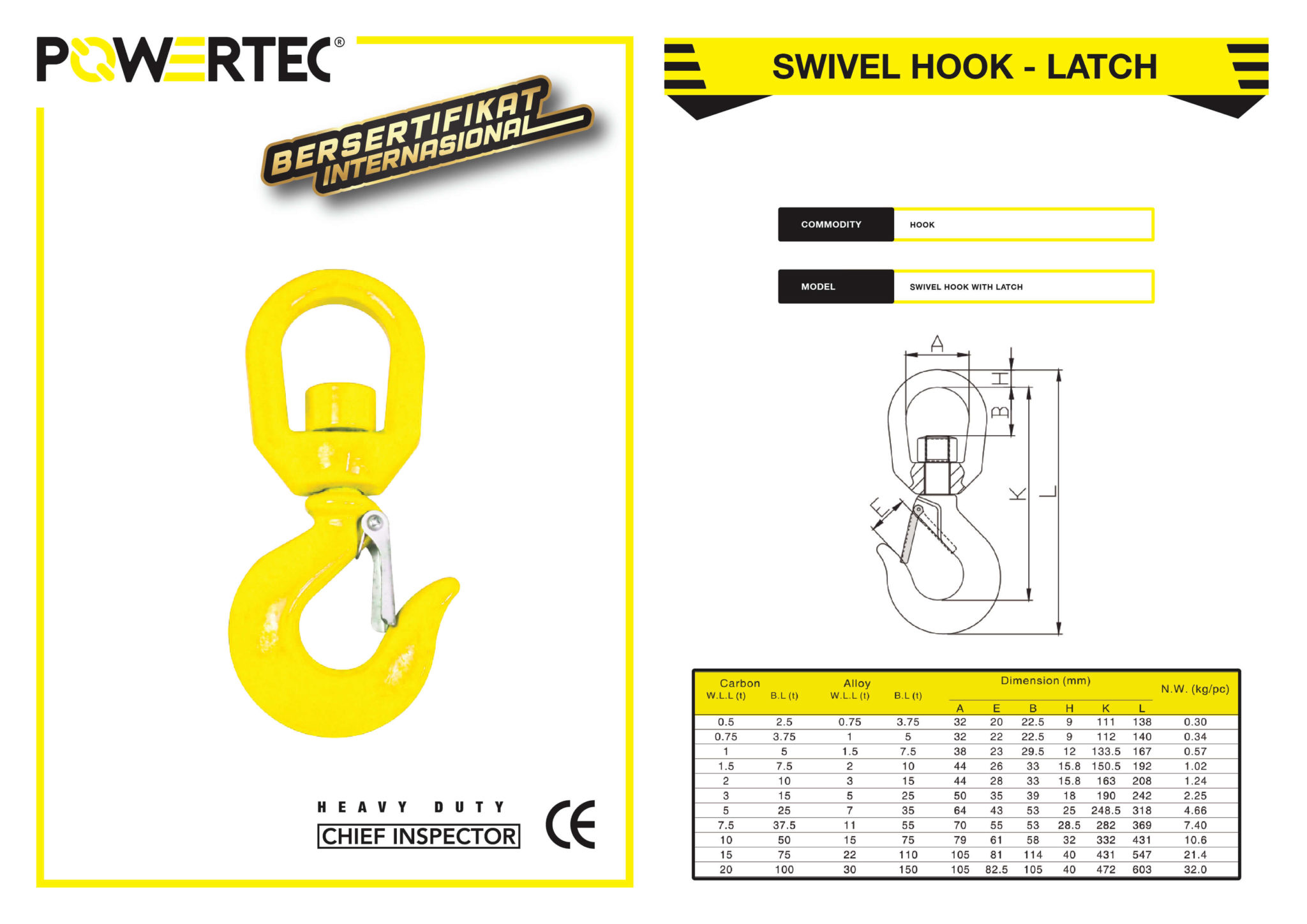 POWERTEC SWIVEL HOOK WITH LATCH BROCHURE