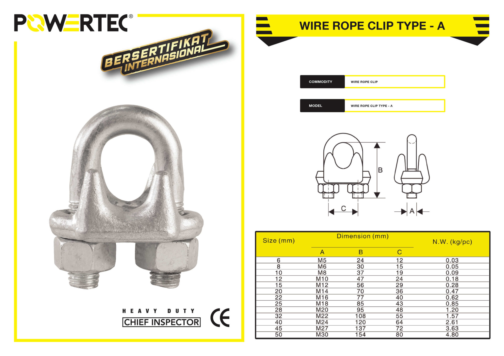POWERTEC WIRE ROPE CLIP TYPE-A BROCHURE