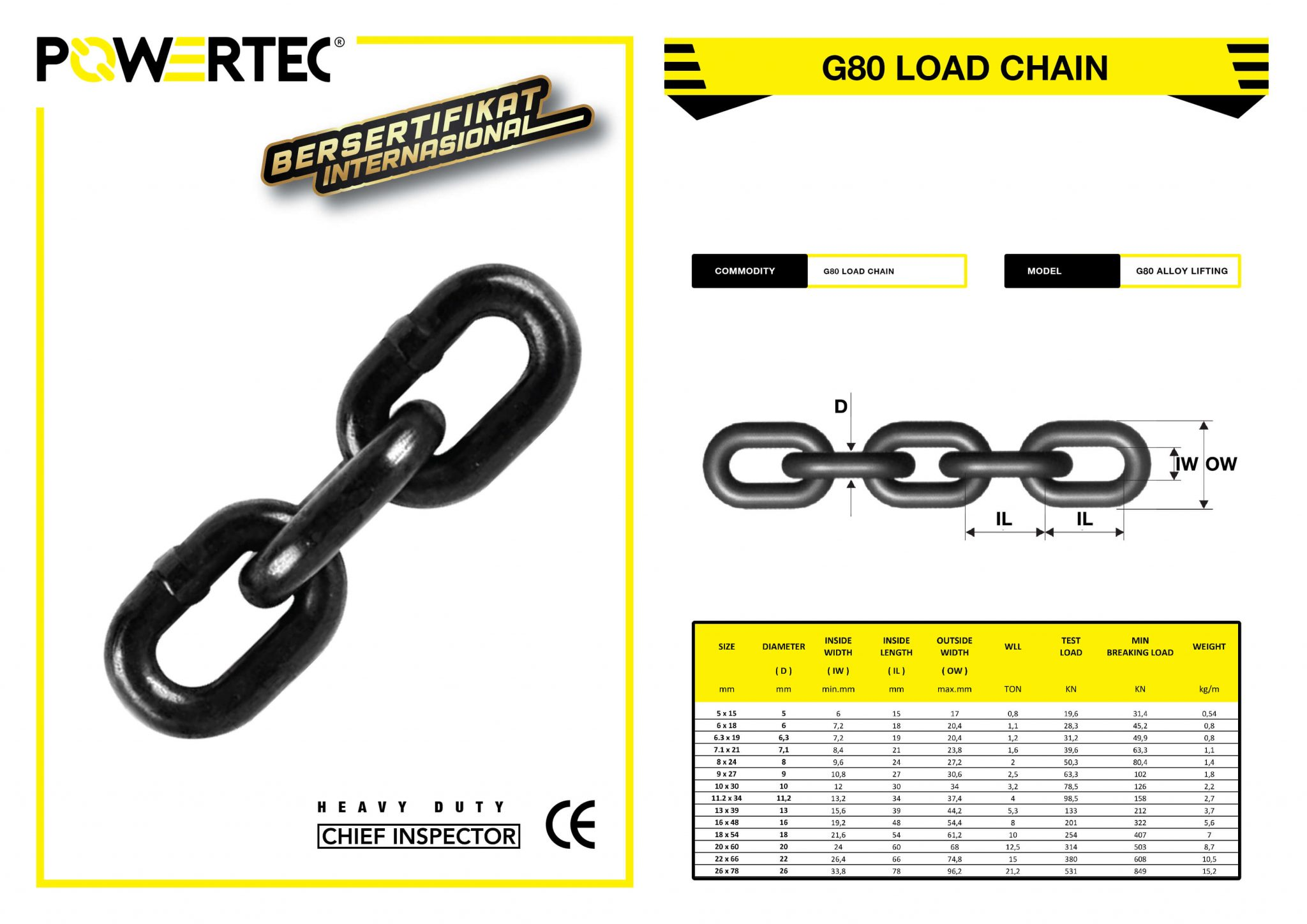 POWERTEC G80 LOAD CHAIN BROCHURE