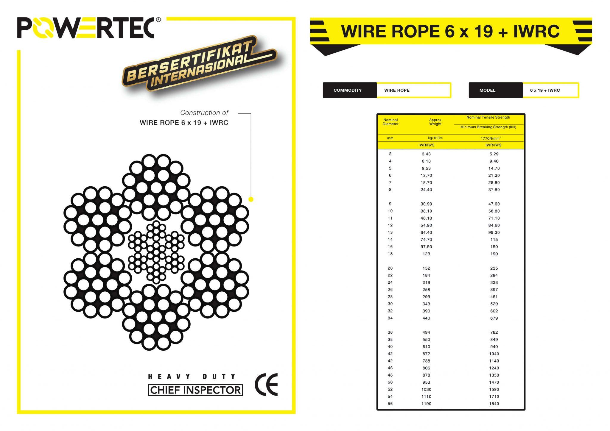 POWERTEC WIRE ROPE 6 x 19 + IWRC BROCHURE
